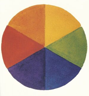 A circle of colour showing the primary colours red yellow and blue and the colour mixes in between, illustrating the relationship between primary and secondary colours.